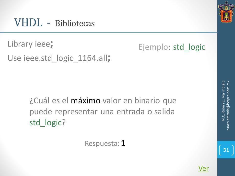 VHDL - Bibliotecas M.C. Rubén E. Marmolejo ruben.estrada@hetpro.com.mx 31 Library ieee ; Use ieee.std_logic_1164.all ; Ver Ejemplo: std_logic ¿Cuál es