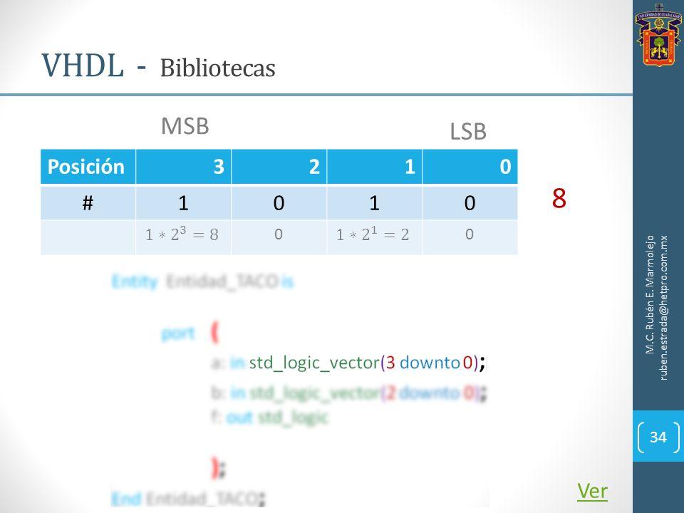 VHDL - Bibliotecas M.C. Rubén E. Marmolejo ruben.estrada@hetpro.com.mx 34 Ver Posición3210 #1010 00 LSB MSB 8