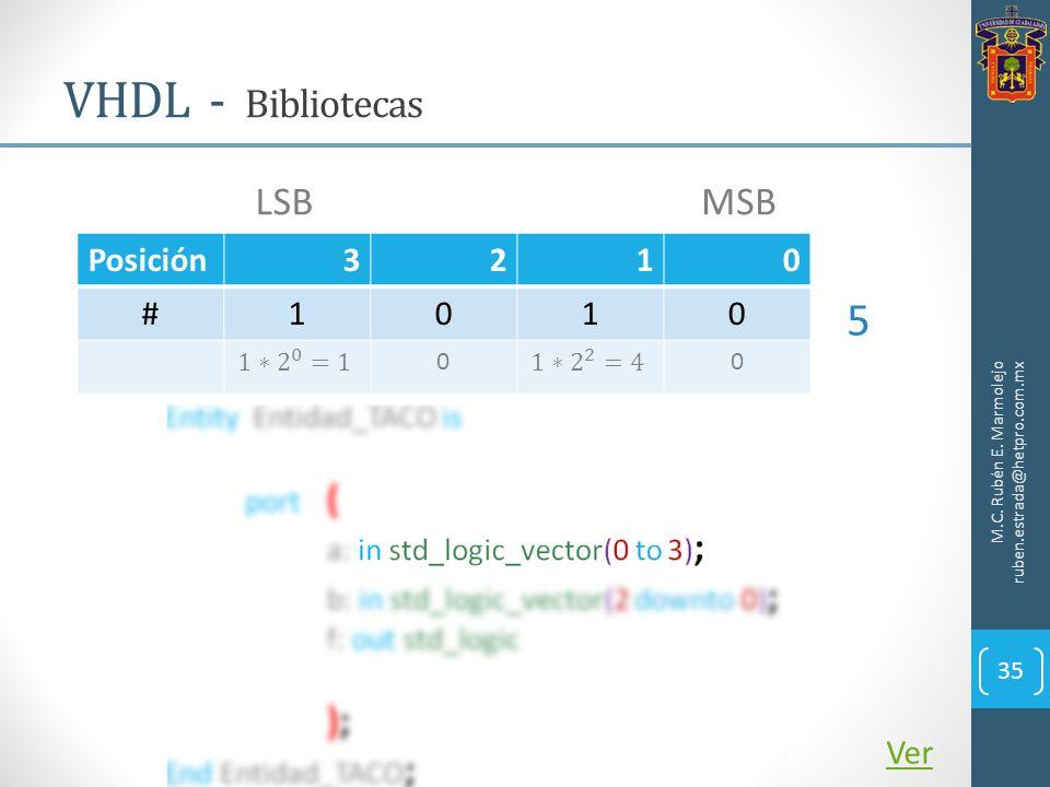VHDL - Bibliotecas M.C. Rubén E. Marmolejo ruben.estrada@hetpro.com.mx 35 Ver LSBMSB Posición3210 #1010 00 5