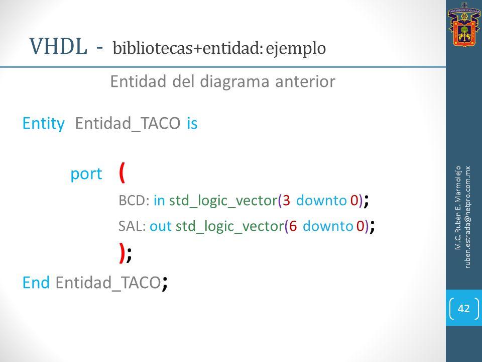 VHDL - bibliotecas+entidad: ejemplo M.C. Rubén E. Marmolejo ruben.estrada@hetpro.com.mx 42 Entidad del diagrama anterior Entity Entidad_TACO is port (