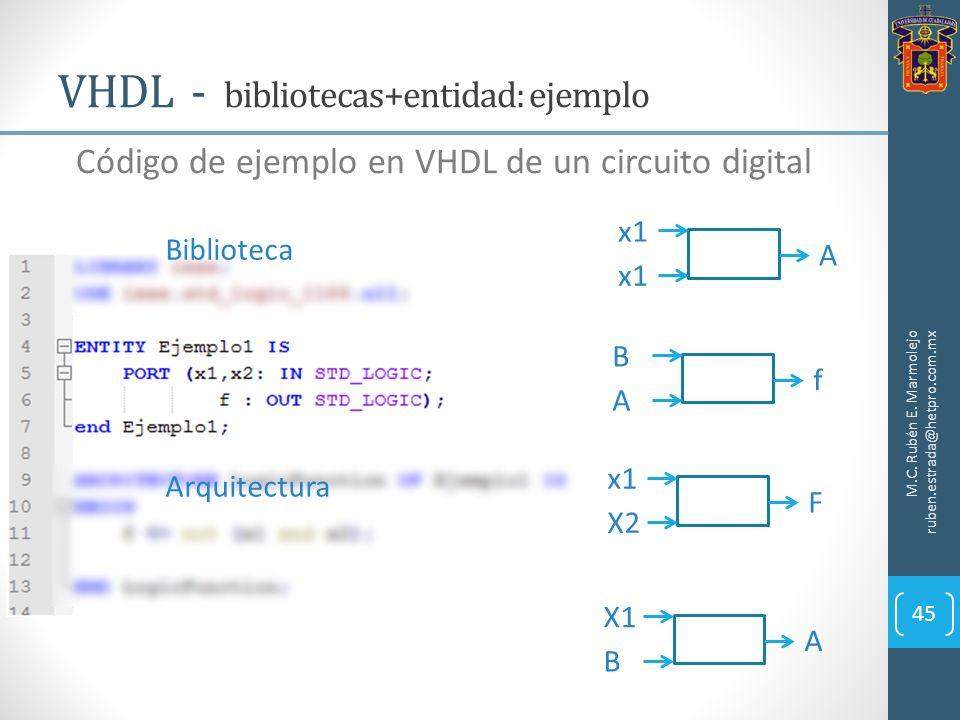 VHDL - bibliotecas+entidad: ejemplo M.C. Rubén E. Marmolejo ruben.estrada@hetpro.com.mx 45 Código de ejemplo en VHDL de un circuito digital Biblioteca