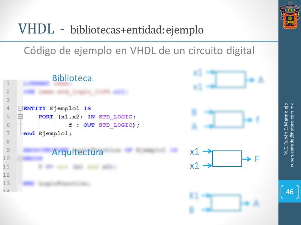 VHDL - bibliotecas+entidad: ejemplo M.C. Rubén E. Marmolejo ruben.estrada@hetpro.com.mx 46 Código de ejemplo en VHDL de un circuito digital Biblioteca