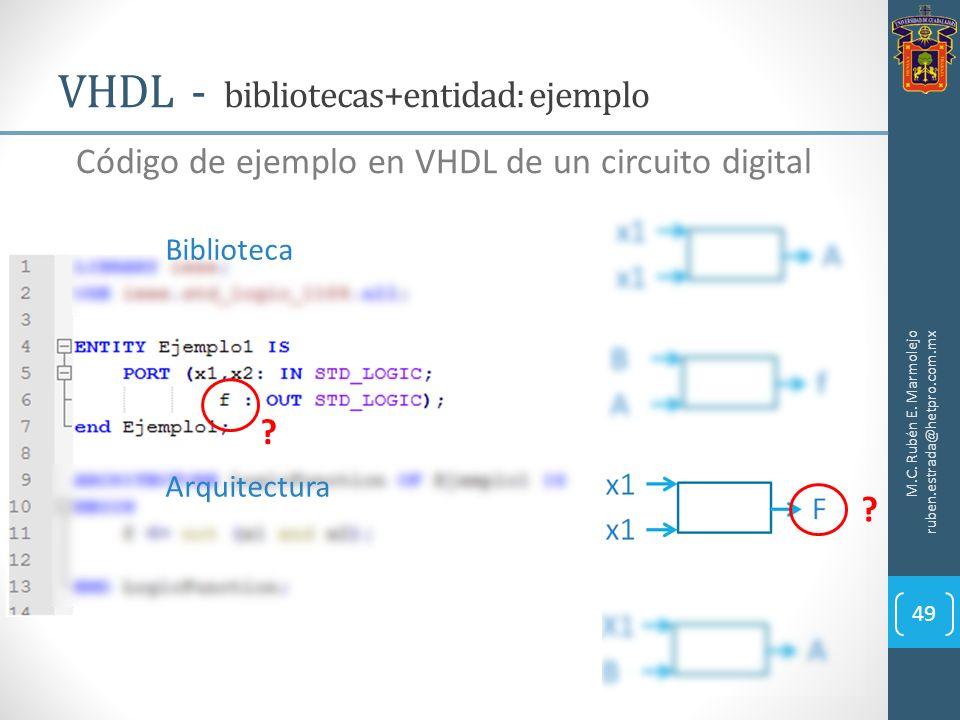 VHDL - bibliotecas+entidad: ejemplo M.C. Rubén E. Marmolejo ruben.estrada@hetpro.com.mx 49 Código de ejemplo en VHDL de un circuito digital Biblioteca