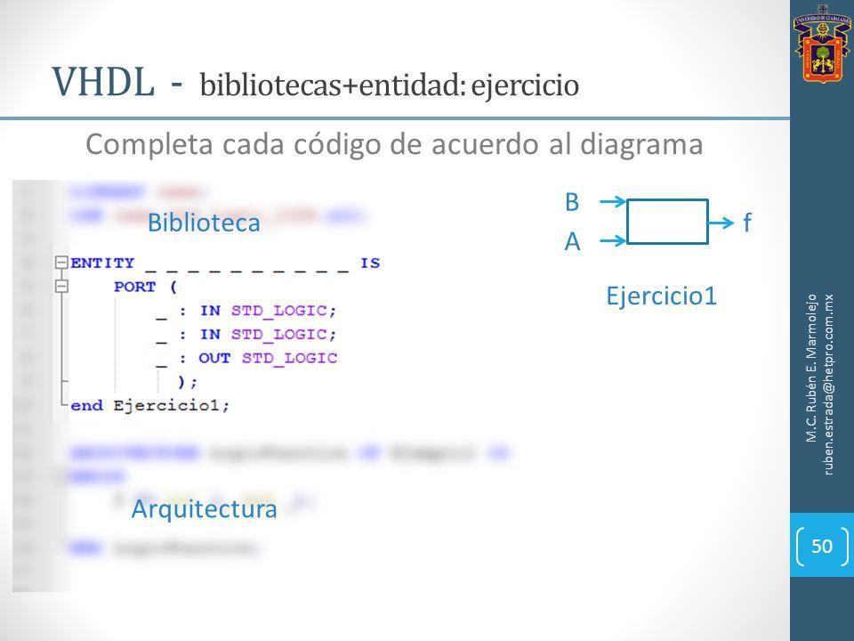 VHDL - bibliotecas+entidad: ejercicio M.C. Rubén E. Marmolejo ruben.estrada@hetpro.com.mx 50 Completa cada código de acuerdo al diagrama Biblioteca Ar