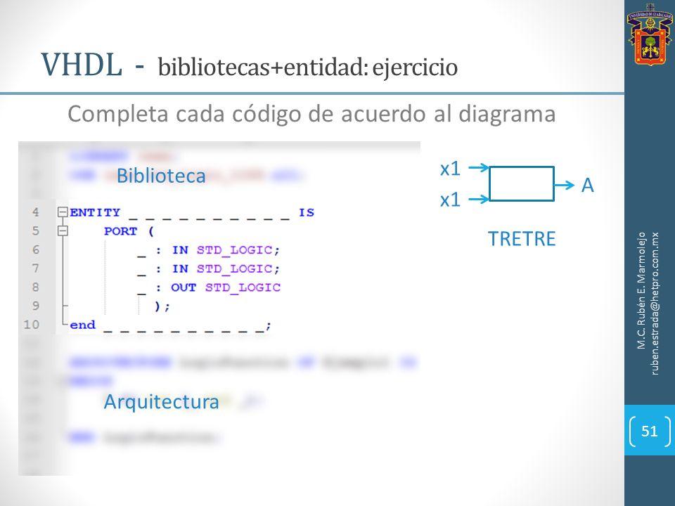 VHDL - bibliotecas+entidad: ejercicio M.C. Rubén E. Marmolejo ruben.estrada@hetpro.com.mx 51 Completa cada código de acuerdo al diagrama Biblioteca Ar