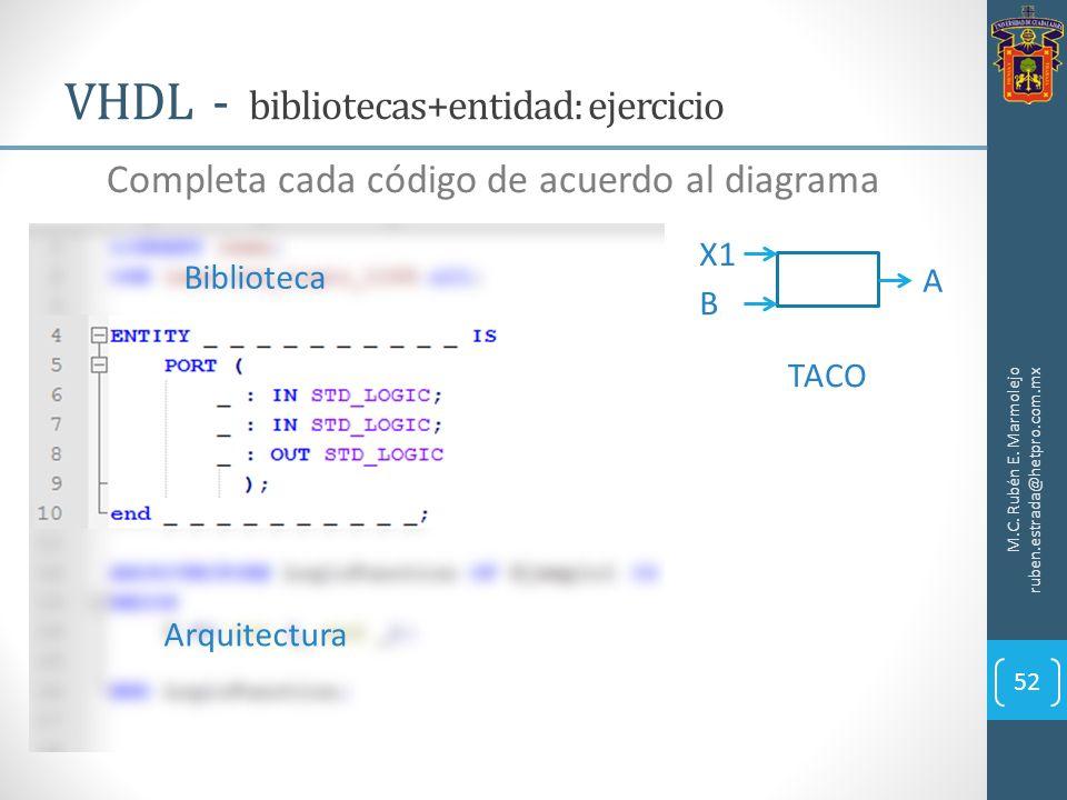VHDL - bibliotecas+entidad: ejercicio M.C. Rubén E. Marmolejo ruben.estrada@hetpro.com.mx 52 Completa cada código de acuerdo al diagrama Biblioteca Ar
