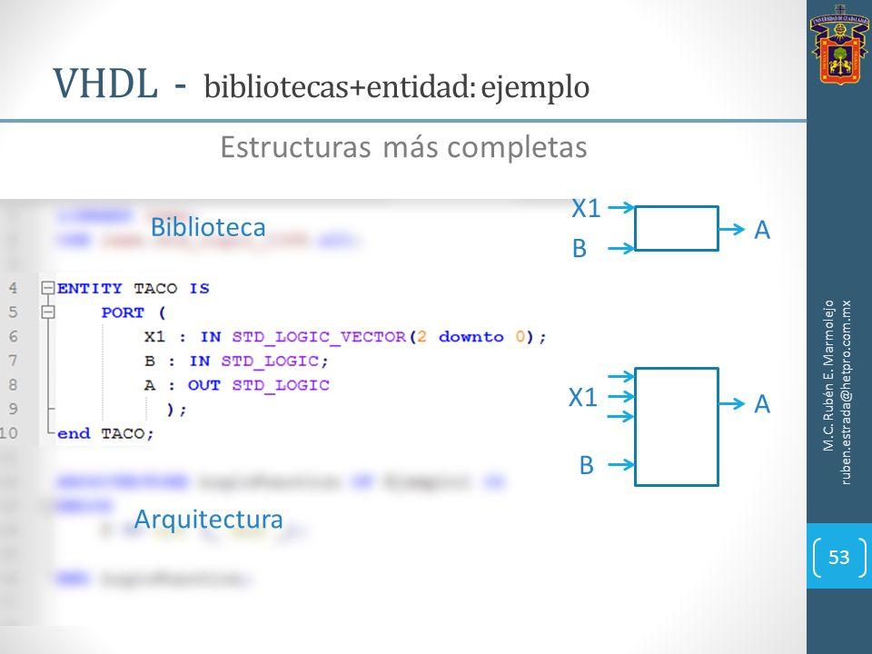 VHDL - bibliotecas+entidad: ejemplo M.C. Rubén E. Marmolejo ruben.estrada@hetpro.com.mx 53 Estructuras más completas Biblioteca Arquitectura X1 B A B