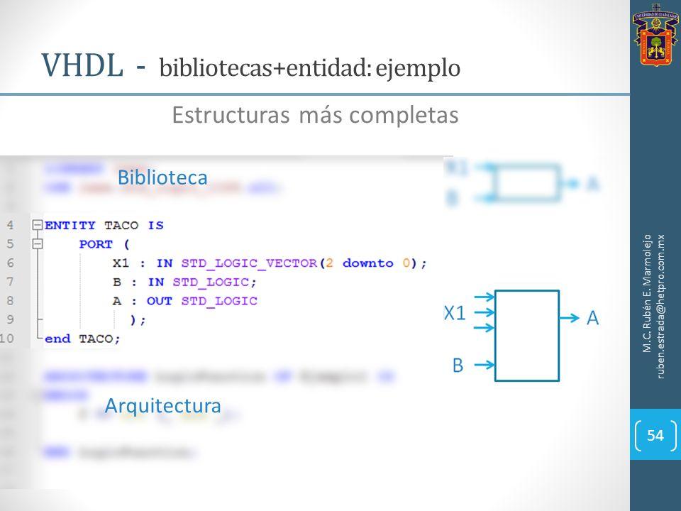 VHDL - bibliotecas+entidad: ejemplo M.C. Rubén E. Marmolejo ruben.estrada@hetpro.com.mx 54 Estructuras más completas Biblioteca Arquitectura