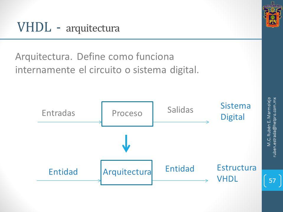 VHDL - arquitectura M.C. Rubén E. Marmolejo ruben.estrada@hetpro.com.mx 57 Arquitectura. Define como funciona internamente el circuito o sistema digit