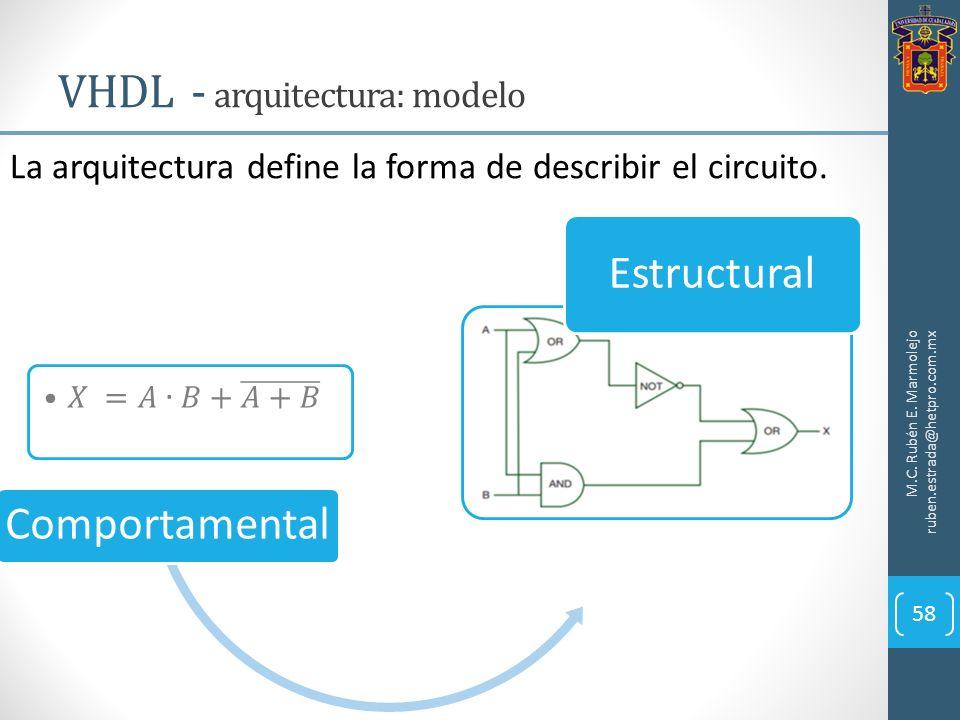 Comportamental Estructural VHDL - arquitectura: modelo M.C. Rubén E. Marmolejo ruben.estrada@hetpro.com.mx 58 La arquitectura define la forma de descr
