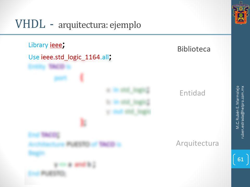 M.C. Rubén E. Marmolejo ruben.estrada@hetpro.com.mx VHDL - arquitectura: ejemplo Biblioteca Entidad Arquitectura 61
