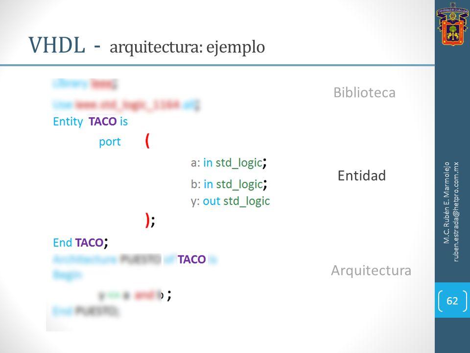 M.C. Rubén E. Marmolejo ruben.estrada@hetpro.com.mx VHDL - arquitectura: ejemplo Biblioteca Entidad Arquitectura 62