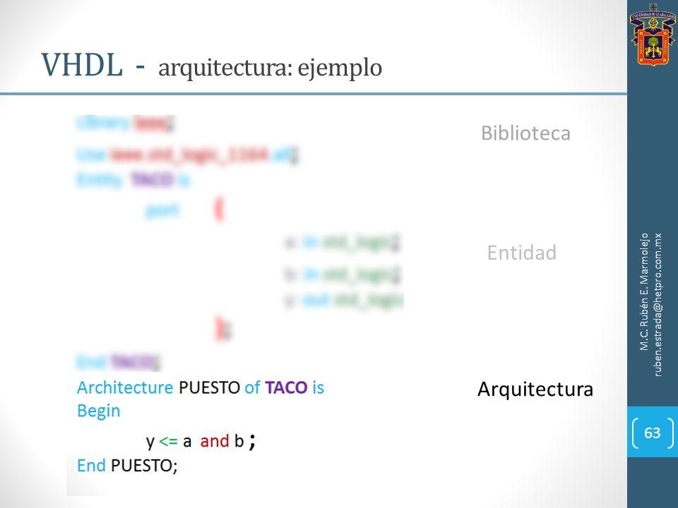 M.C. Rubén E. Marmolejo ruben.estrada@hetpro.com.mx VHDL - arquitectura: ejemplo Biblioteca Entidad Arquitectura 63