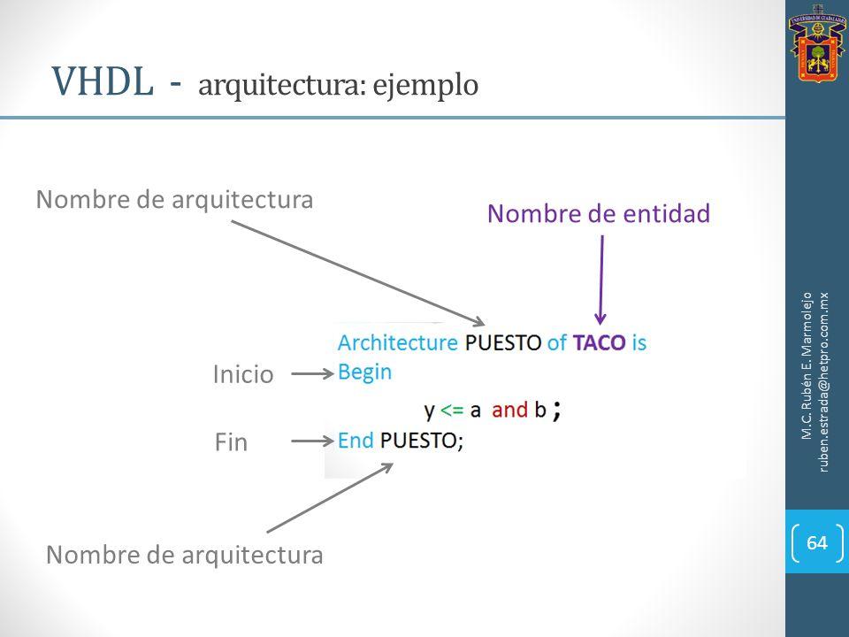 M.C. Rubén E. Marmolejo ruben.estrada@hetpro.com.mx VHDL - arquitectura: ejemplo Nombre de arquitectura Nombre de entidad Inicio Fin 64