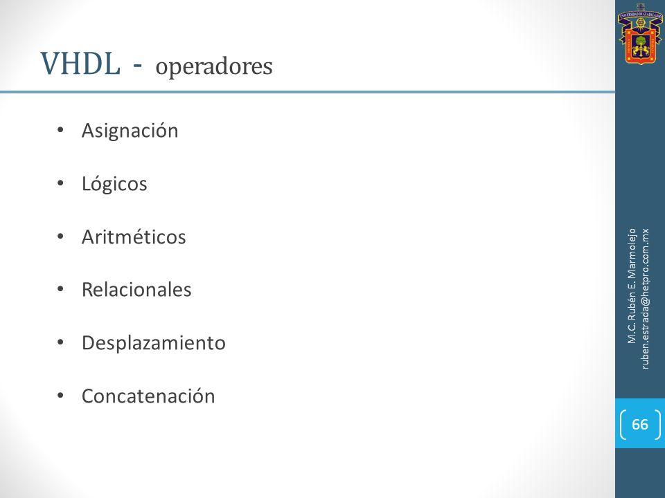 M.C. Rubén E. Marmolejo ruben.estrada@hetpro.com.mx VHDL - operadores 66 Asignación Lógicos Aritméticos Relacionales Desplazamiento Concatenación