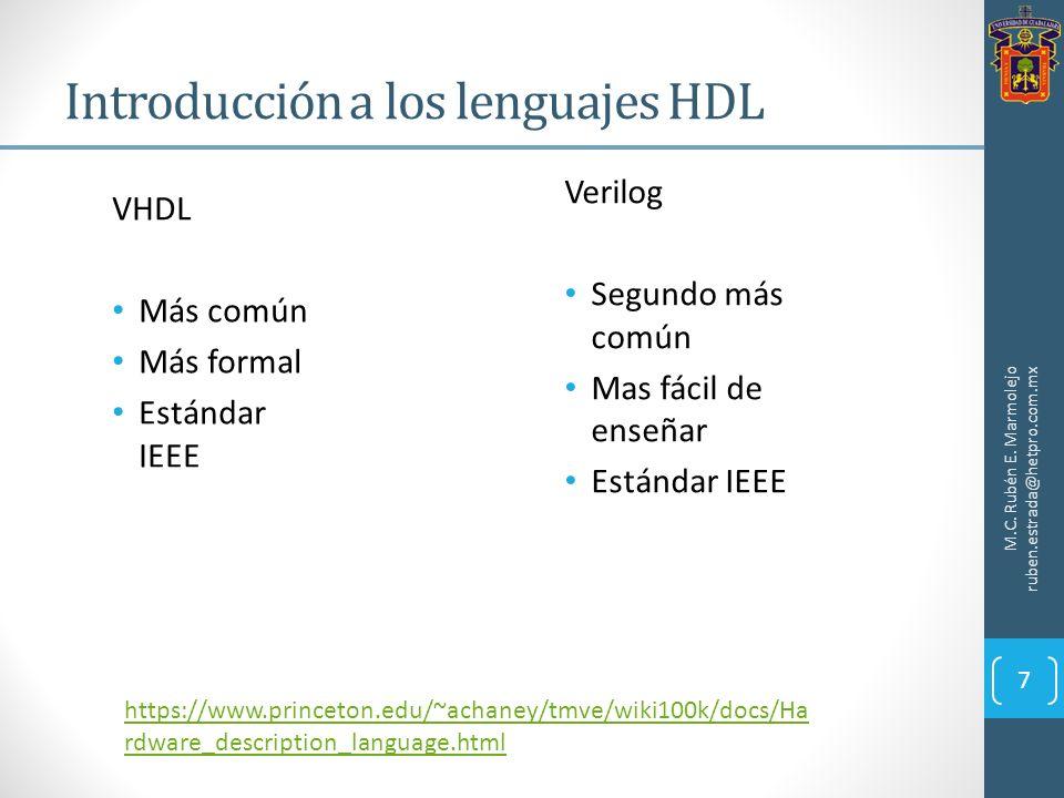 Introducción a los lenguajes HDL M.C. Rubén E. Marmolejo ruben.estrada@hetpro.com.mx https://www.princeton.edu/~achaney/tmve/wiki100k/docs/Ha rdware_d