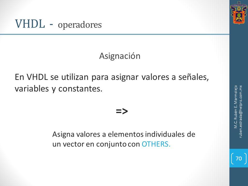 M.C. Rubén E. Marmolejo ruben.estrada@hetpro.com.mx VHDL - operadores 70 Asignación En VHDL se utilizan para asignar valores a señales, variables y co