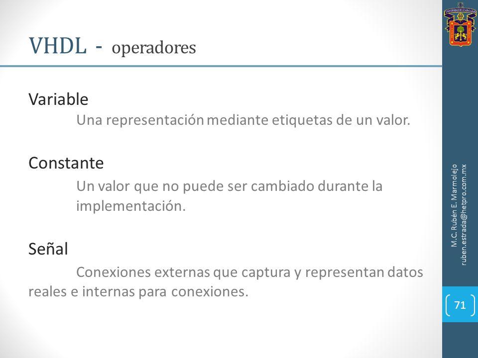 M.C. Rubén E. Marmolejo ruben.estrada@hetpro.com.mx VHDL - operadores 71 Variable Una representación mediante etiquetas de un valor. Constante Un valo