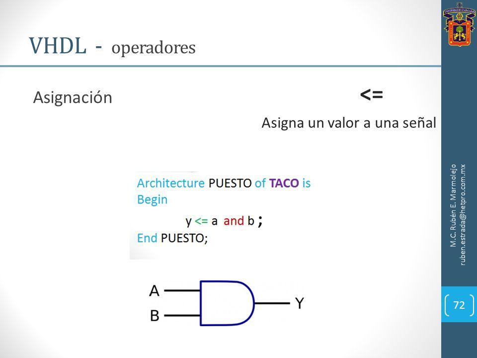 M.C. Rubén E. Marmolejo ruben.estrada@hetpro.com.mx VHDL - operadores 72 Asignación <= Asigna un valor a una señal