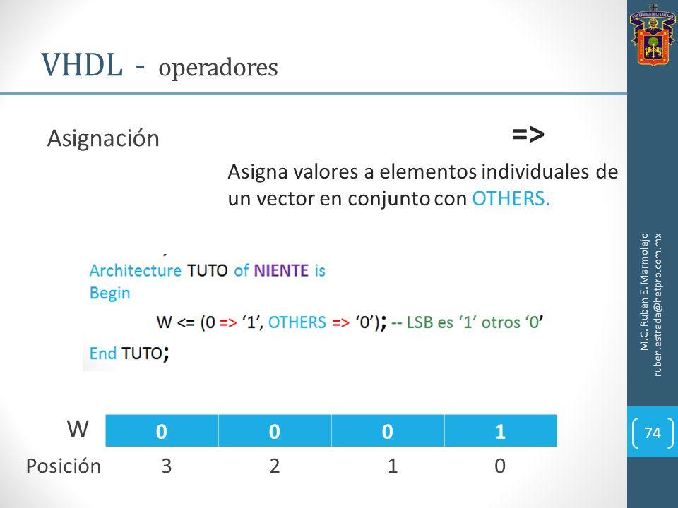 M.C. Rubén E. Marmolejo ruben.estrada@hetpro.com.mx VHDL - operadores 74 Asignación => Asigna valores a elementos individuales de un vector en conjunt