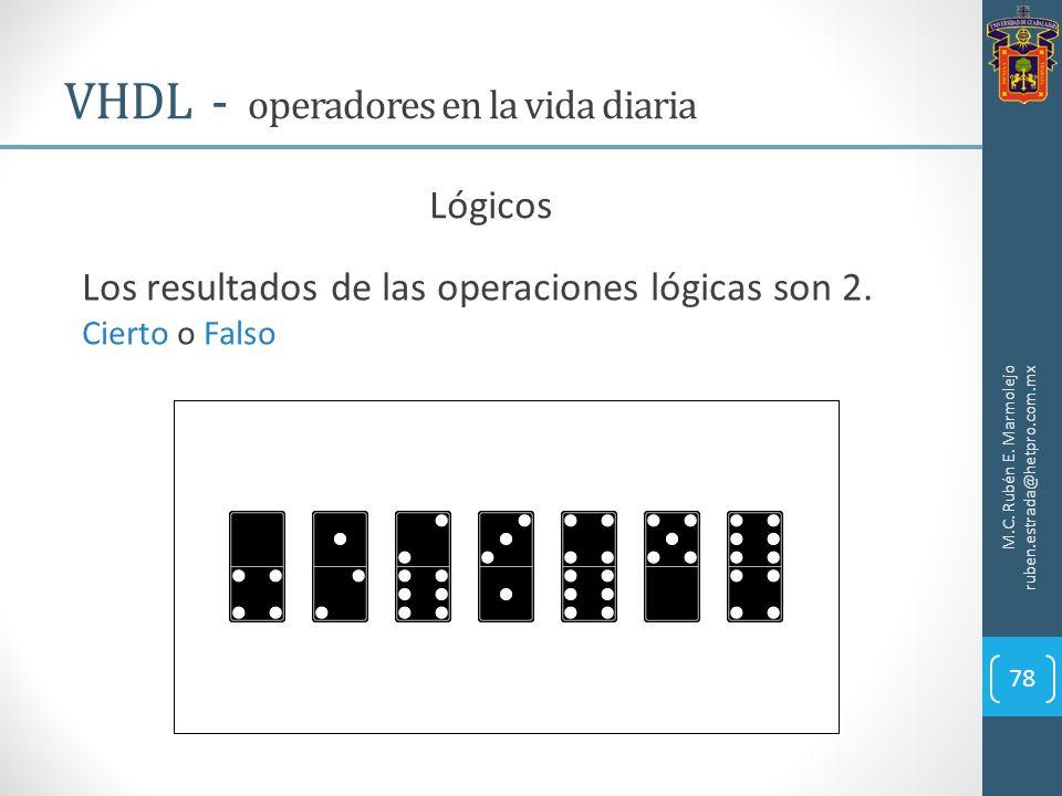 M.C. Rubén E. Marmolejo ruben.estrada@hetpro.com.mx VHDL - operadores en la vida diaria 78 Lógicos Los resultados de las operaciones lógicas son 2. Ci