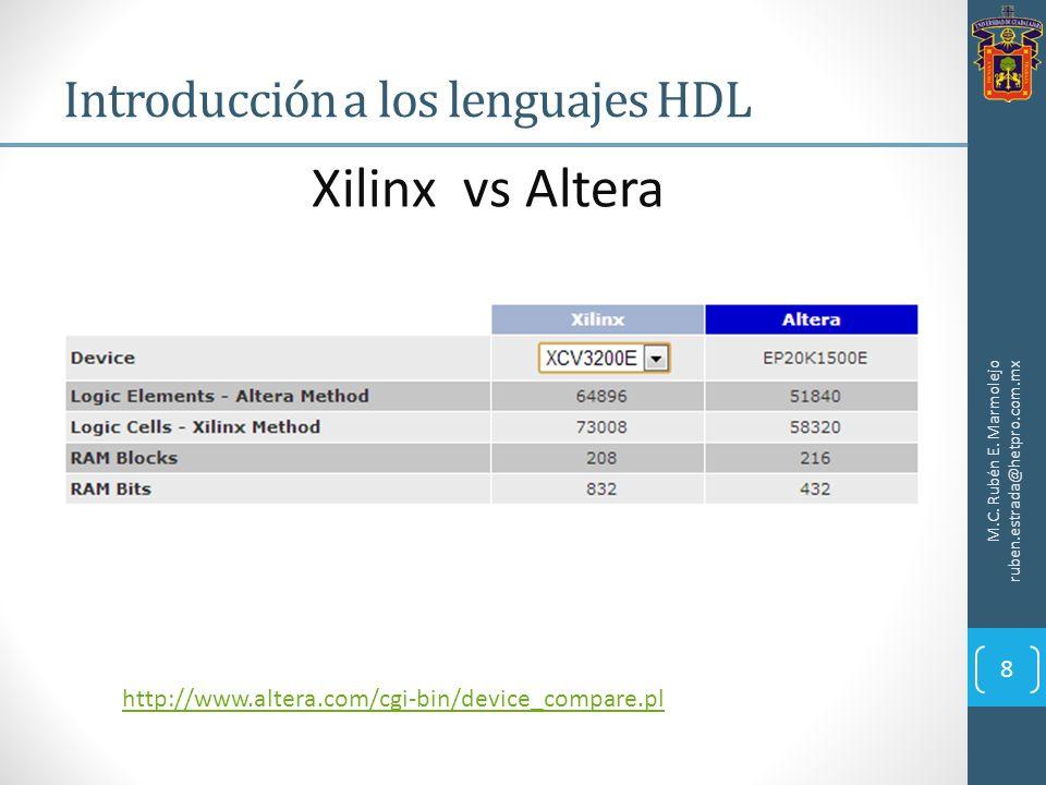 Introducción a los lenguajes HDL M.C. Rubén E. Marmolejo ruben.estrada@hetpro.com.mx http://www.altera.com/cgi-bin/device_compare.pl Xilinx vs Altera