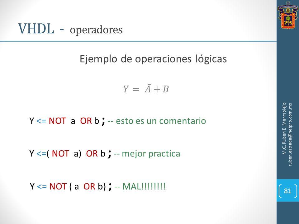 M.C. Rubén E. Marmolejo ruben.estrada@hetpro.com.mx VHDL - operadores 81 Ejemplo de operaciones lógicas Y <= NOT a OR b ; -- esto es un comentario Y <