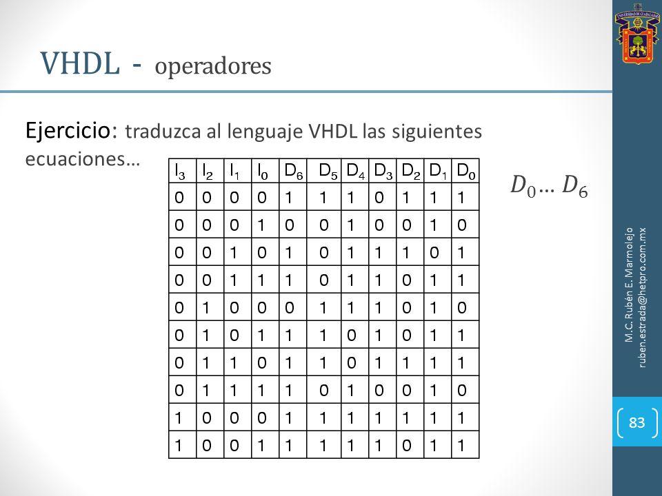 M.C. Rubén E. Marmolejo ruben.estrada@hetpro.com.mx VHDL - operadores 83 Ejercicio: traduzca al lenguaje VHDL las siguientes ecuaciones…