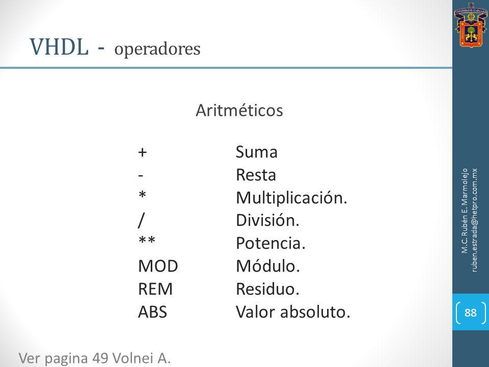 M.C. Rubén E. Marmolejo ruben.estrada@hetpro.com.mx VHDL - operadores 88 Aritméticos +Suma - Resta * Multiplicación. /División. **Potencia. MODMódulo.