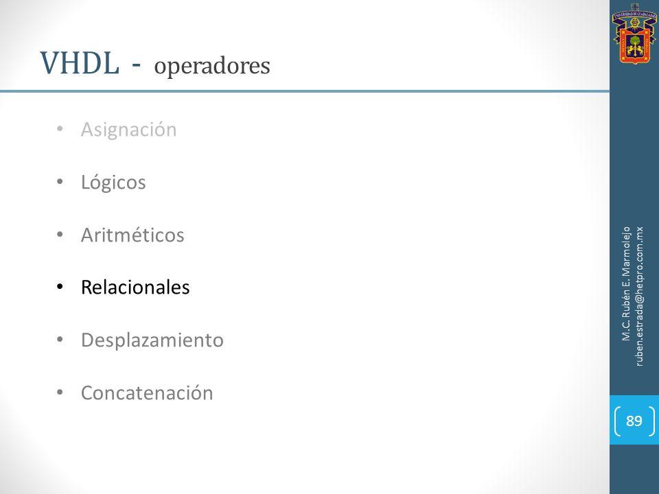 M.C. Rubén E. Marmolejo ruben.estrada@hetpro.com.mx VHDL - operadores 89 Asignación Lógicos Aritméticos Relacionales Desplazamiento Concatenación