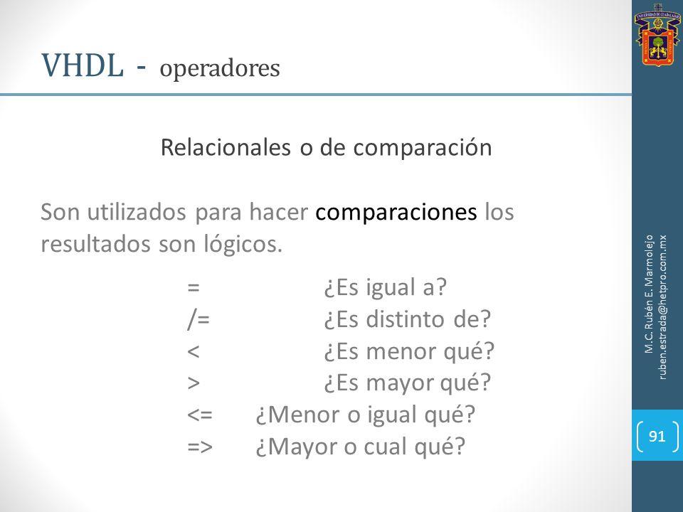 M.C. Rubén E. Marmolejo ruben.estrada@hetpro.com.mx VHDL - operadores 91 Relacionales o de comparación Son utilizados para hacer comparaciones los res
