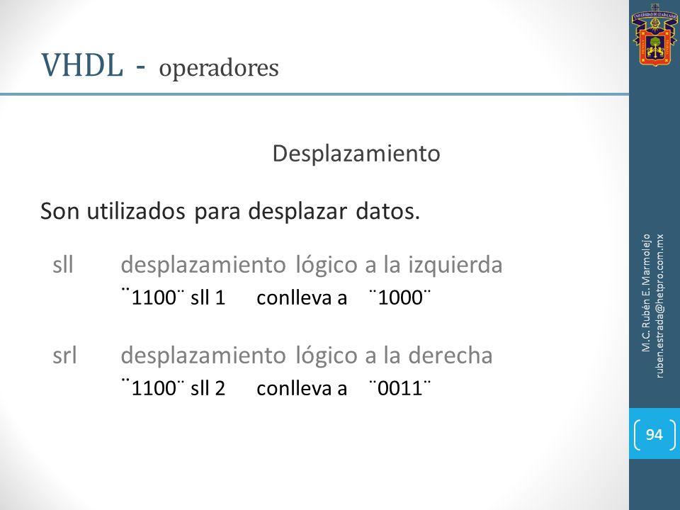 M.C. Rubén E. Marmolejo ruben.estrada@hetpro.com.mx VHDL - operadores 94 Desplazamiento Son utilizados para desplazar datos. slldesplazamiento lógico