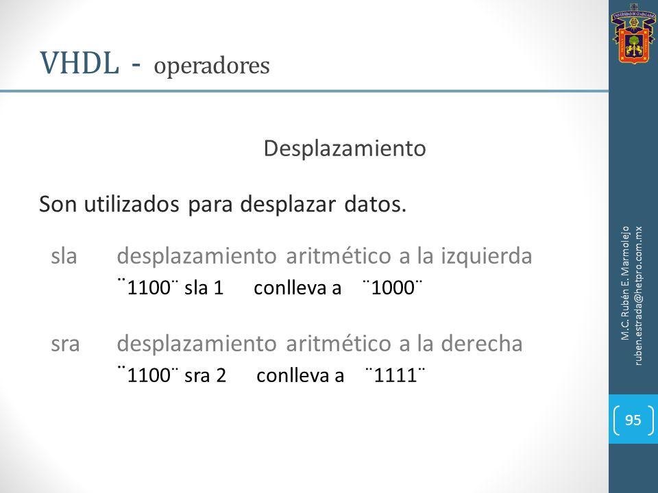 M.C. Rubén E. Marmolejo ruben.estrada@hetpro.com.mx VHDL - operadores 95 Desplazamiento Son utilizados para desplazar datos. sladesplazamiento aritmét