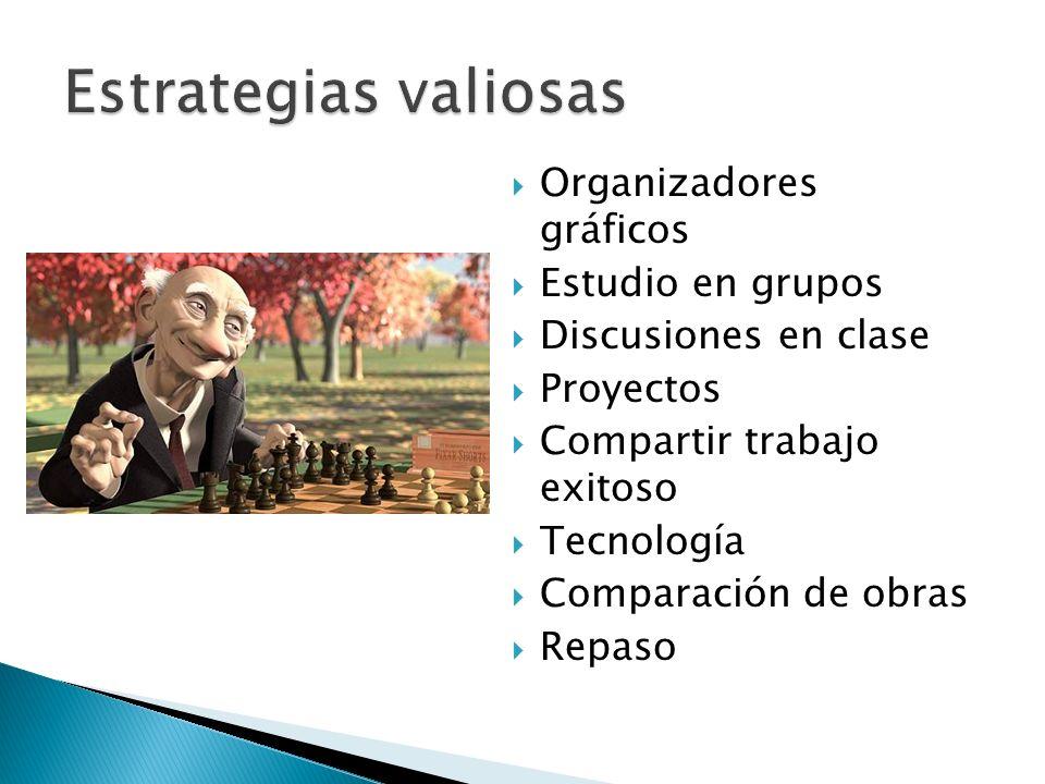 Organizadores gráficos Estudio en grupos Discusiones en clase Proyectos Compartir trabajo exitoso Tecnología Comparación de obras Repaso