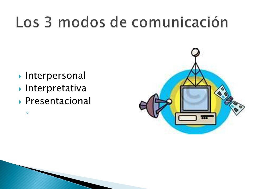 Interpersonal Interpretativa Presentacional