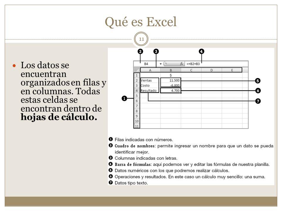 Qué es Excel Los datos se encuentran organizados en filas y en columnas. Todas estas celdas se encontran dentro de hojas de cálculo. 11