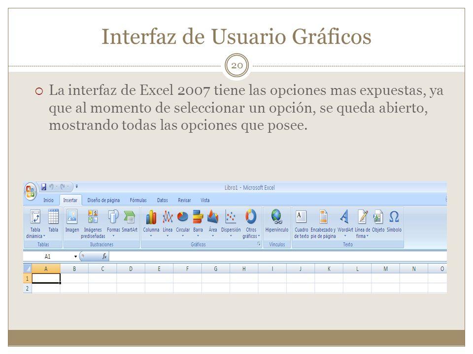 Interfaz de Usuario Gráficos La interfaz de Excel 2007 tiene las opciones mas expuestas, ya que al momento de seleccionar un opción, se queda abierto,
