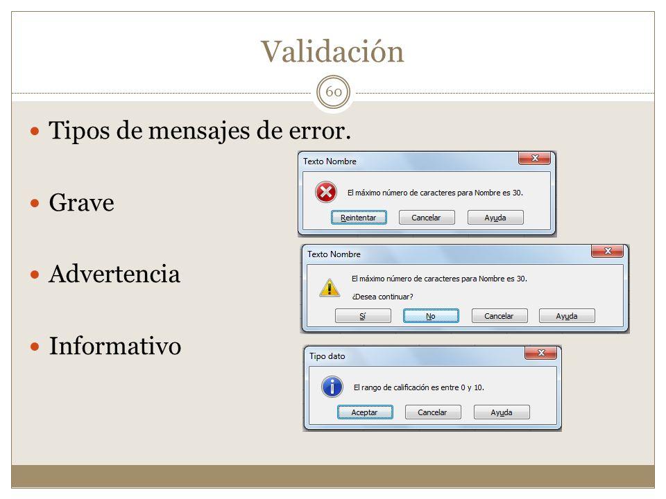 Validación Tipos de mensajes de error. Grave Advertencia Informativo 60