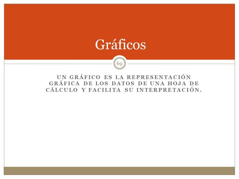 Gráficos 69 UN GRÁFICO ES LA REPRESENTACIÓN GRÁFICA DE LOS DATOS DE UNA HOJA DE CÁLCULO Y FACILITA SU INTERPRETACIÓN.