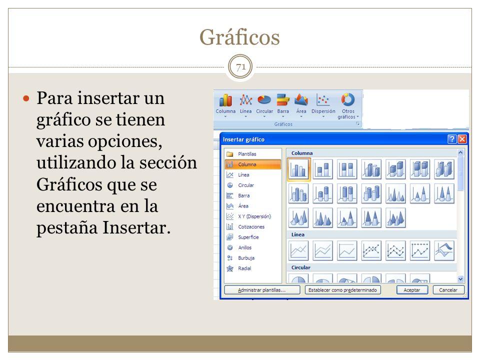 Gráficos Para insertar un gráfico se tienen varias opciones, utilizando la sección Gráficos que se encuentra en la pestaña Insertar. 71