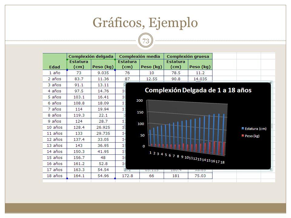 Gráficos, Ejemplo 73