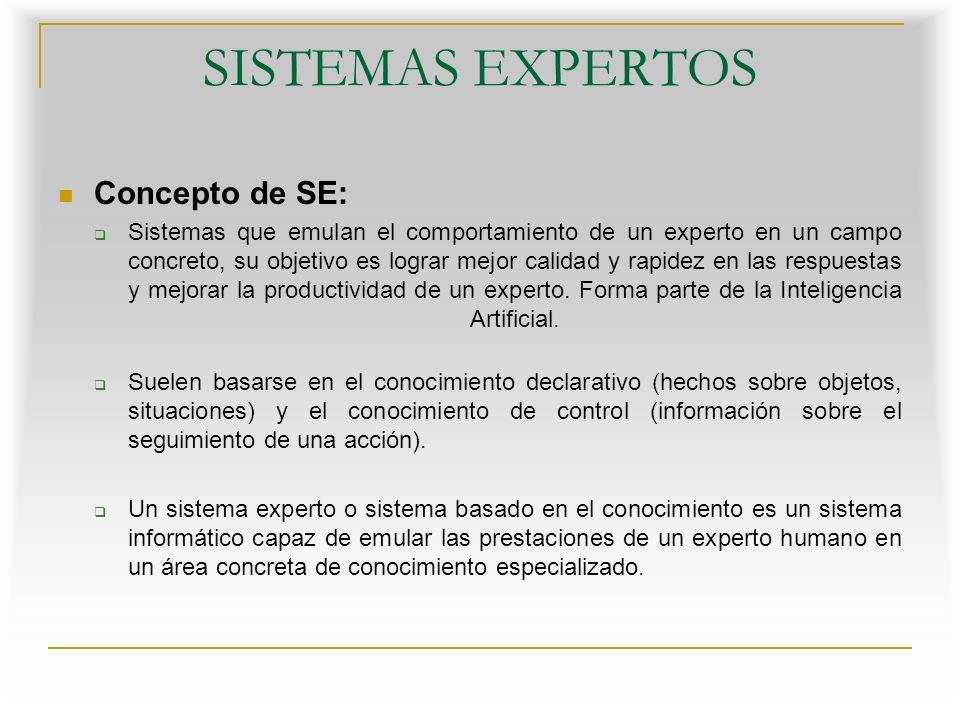 SISTEMAS EXPERTOS Concepto de SE: Sistemas que emulan el comportamiento de un experto en un campo concreto, su objetivo es lograr mejor calidad y rapidez en las respuestas y mejorar la productividad de un experto.