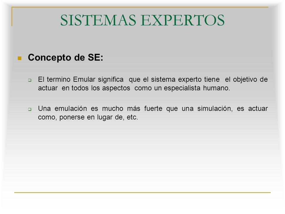 SISTEMAS EXPERTOS Concepto de SE: El termino Emular significa que el sistema experto tiene el objetivo de actuar en todos los aspectos como un especialista humano.