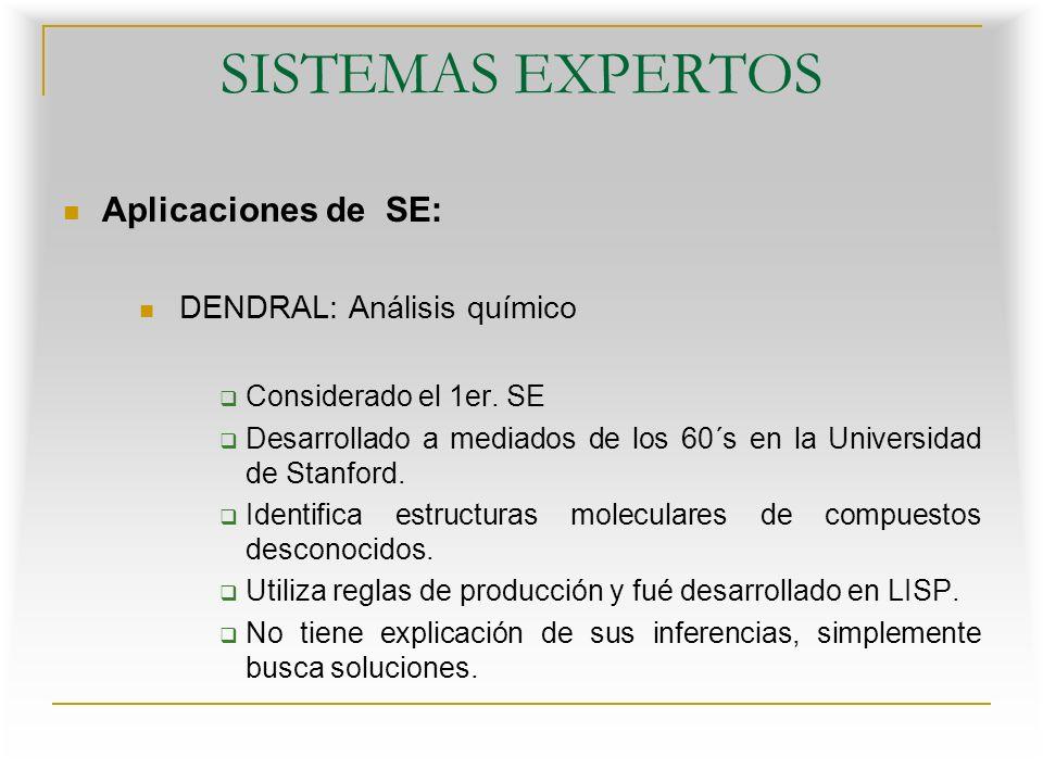 SISTEMAS EXPERTOS Aplicaciones de SE: DENDRAL: Análisis químico Considerado el 1er.