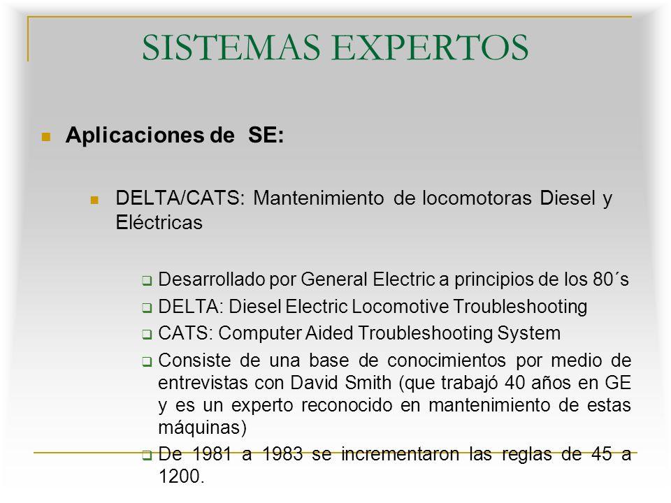 SISTEMAS EXPERTOS Aplicaciones de SE: DELTA/CATS: Mantenimiento de locomotoras Diesel y Eléctricas Desarrollado por General Electric a principios de los 80´s DELTA: Diesel Electric Locomotive Troubleshooting CATS: Computer Aided Troubleshooting System Consiste de una base de conocimientos por medio de entrevistas con David Smith (que trabajó 40 años en GE y es un experto reconocido en mantenimiento de estas máquinas) De 1981 a 1983 se incrementaron las reglas de 45 a 1200.