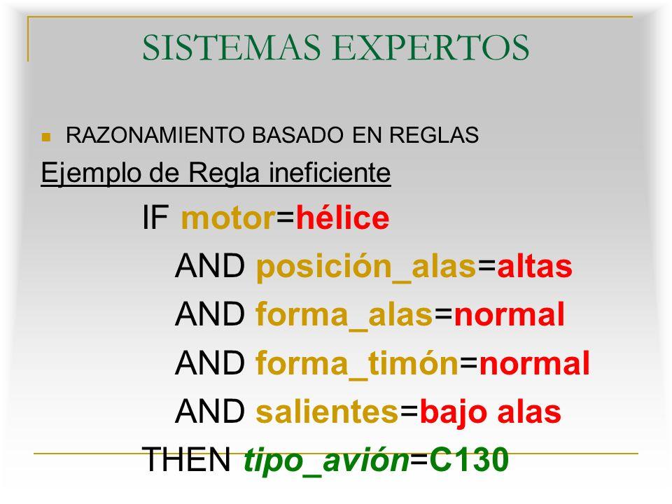 SISTEMAS EXPERTOS RAZONAMIENTO BASADO EN REGLAS Ejemplo de Regla ineficiente IF motor=hélice AND posición_alas=altas AND forma_alas=normal AND forma_timón=normal AND salientes=bajo alas THEN tipo_avión=C130
