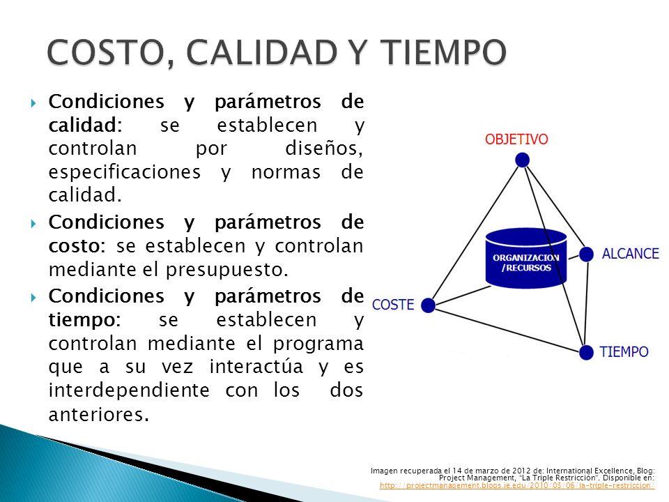 MANUAL DE INTERVENTORÍA.5. Funciones del Interventor (5.1 Funciones administrativas) 14.