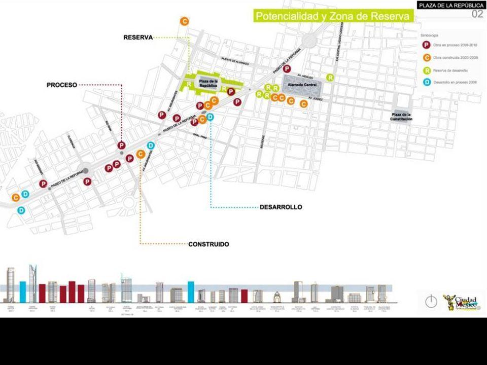 arquetipo de desarrollo urbano
