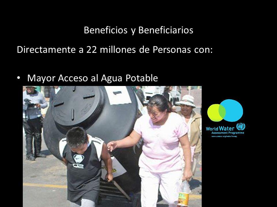 Beneficios y Beneficiarios Directamente a 22 millones de Personas con: Mayor Acceso al Agua Potable