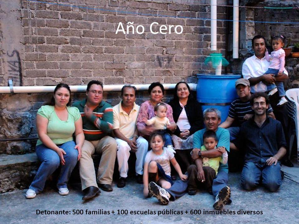Año Cero Detonante: 500 familias + 100 escuelas públicas + 600 inmuebles diversos